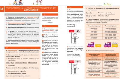 5 клас Български език 22.05.2020г 1