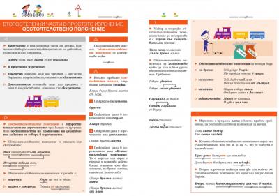 5 клас Български език 1.06.2020г 1