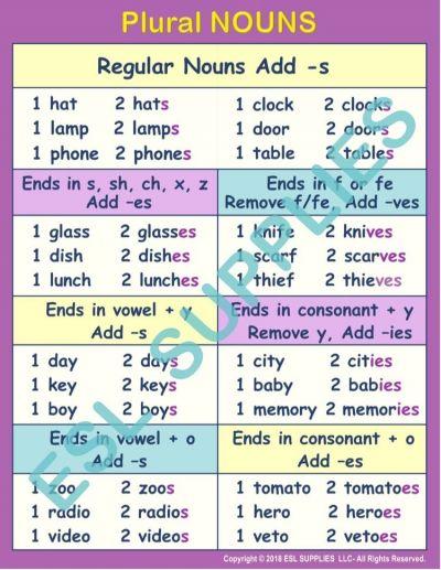 Английски език 5  клас 2 юни 2